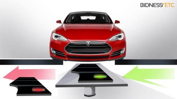 Tesla vise l'échange de batterie en 90 secondes