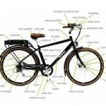 Terminologie des parties du vélo électrique.